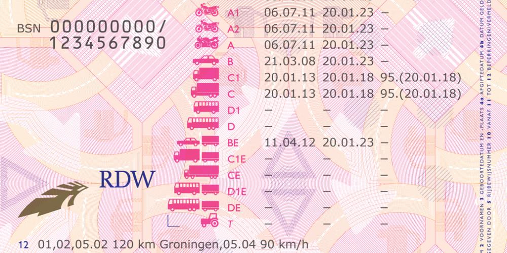 Rijbewijs RDW NL achterzijde 19012013